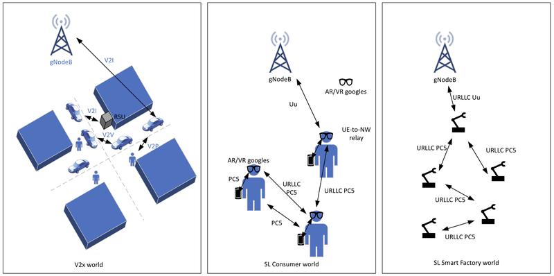 Sidekick Diagram