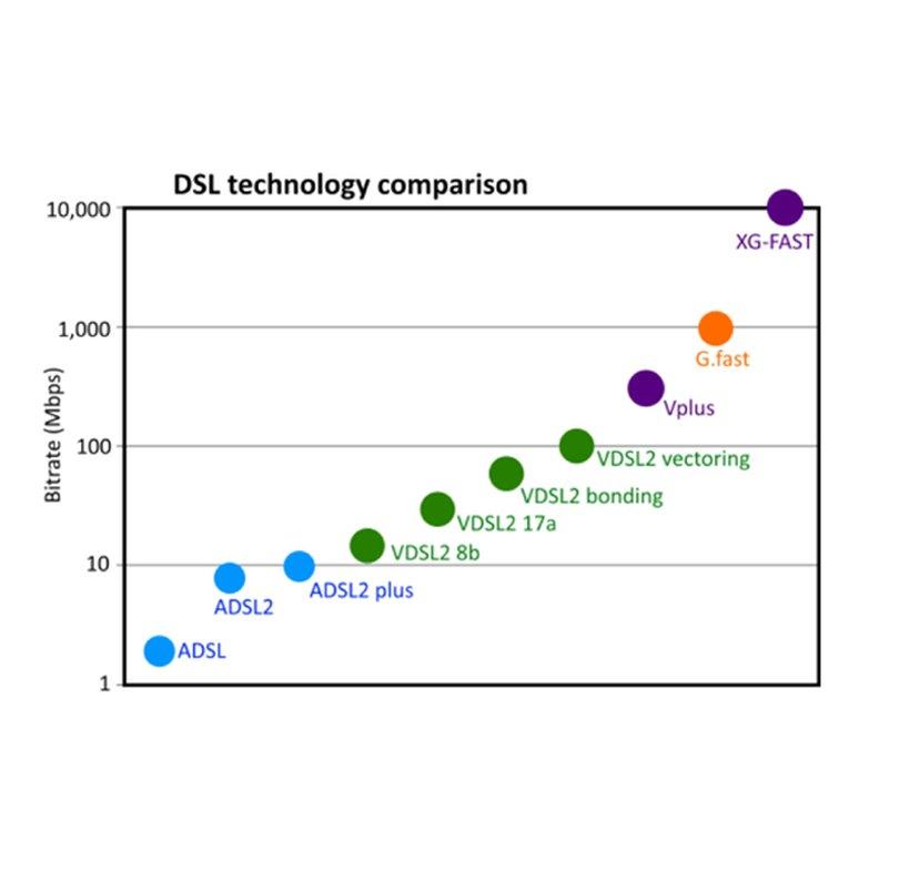 Nokia Bell-Labs Timeline